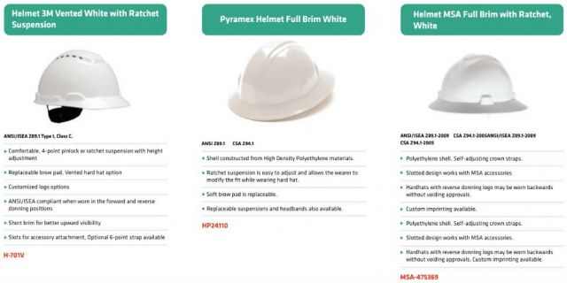 Biewu International Trading WLL | Safety Products | Qatcom